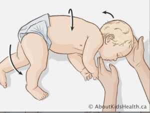 وضع الإفاقة: يوضع الطفل على جانبه مع إمالة رأسه الى الخلف قليلا في انتظار وصول المساعدة الطبية