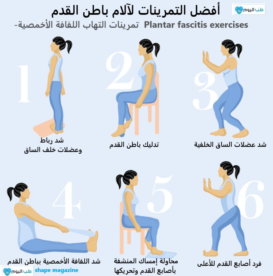 أفضل التمرينات الرياضية للمساعدة على تحسن آلام باطن القدم التي يسببها التهاب اللفافة الأخمصية