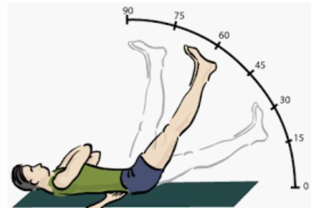 اختبار رفع الساق المستقيمة SLRT