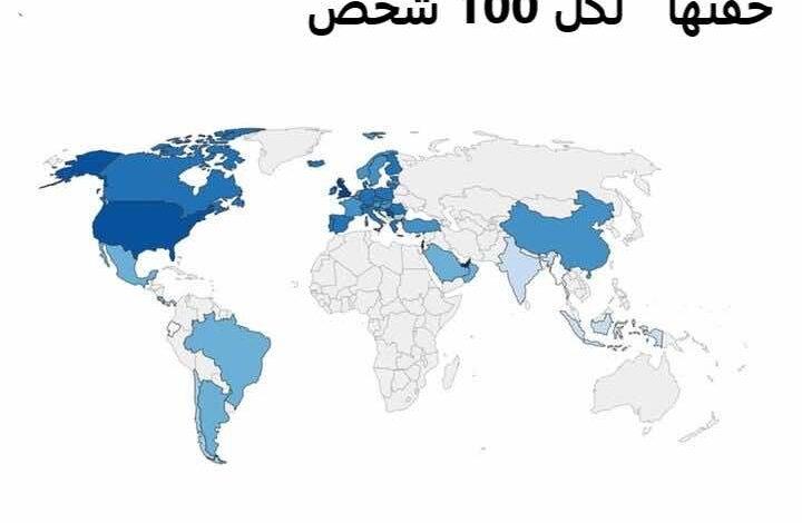 كوفيد-19   دولتان عربيتان ضمن أول 5 دول في العالم من حيث معدلات تطعيم كورونا