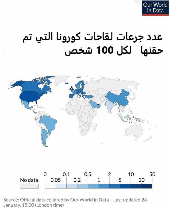 كوفيد-19   دولتان عربيتان ضمن أول 5 دول في العالم من  حيث معدلات تطعيم مواطنيها ضد كورونا